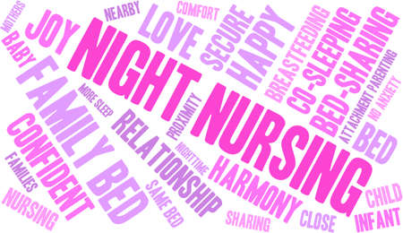 presence: Night Nursing word cloud on a white background.