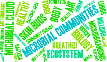 Microbial Communities word cloud on a white background. Stock Vector - 70322962