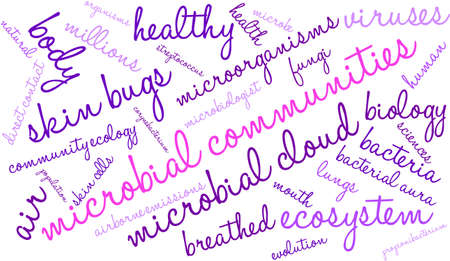 Microbial Communities word cloud on a white background. Stock Vector - 70323088