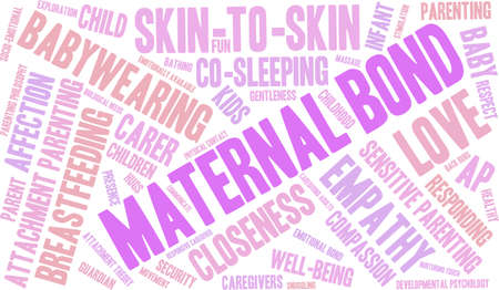 ap: Maternal Bond word cloud on a white background.