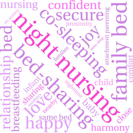 responsive: Night Nursing word cloud on a white background.