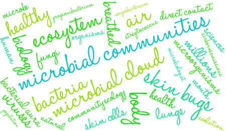 Microbial Communities word cloud on a white background. Stock Vector - 70322952