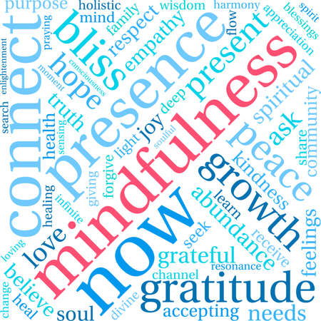 blessings: Mindfulness word cloud on a white background.