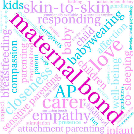 Maternal Bond word cloud on a white background.
