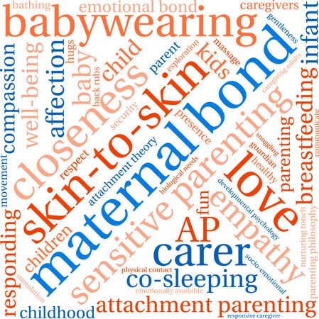 maternal: Maternal Bond word cloud on a white background.