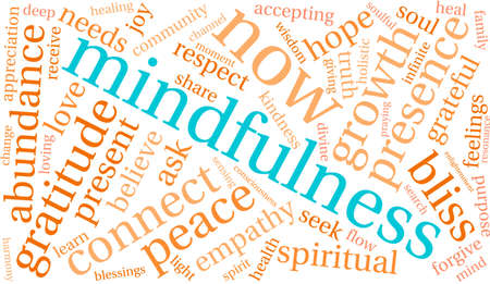 body consciousness: Mindfulness word cloud on a white background.
