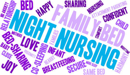 caregivers: Night Nursing word cloud on a white background.