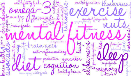 Mental Fitness word cloud on a white background.