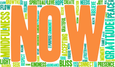 body consciousness: Now word cloud on a white background.