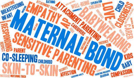 presence: Maternal Bond word cloud on a white background.