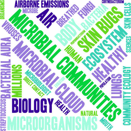 Microbial Communities word cloud on a white background. Stock Vector - 70322568