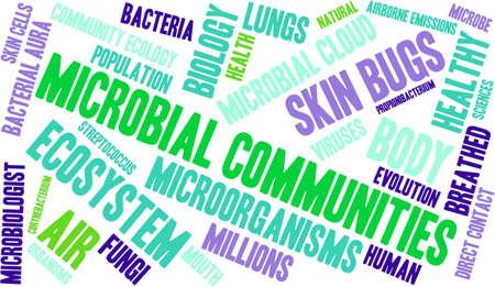Microbiële gemeenschappen woord wolk op een witte achtergrond.