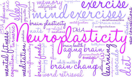 Neuroplasticity word cloud on a white background. Illustration