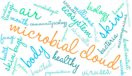 private access: The Cloud word cloud on a white background.