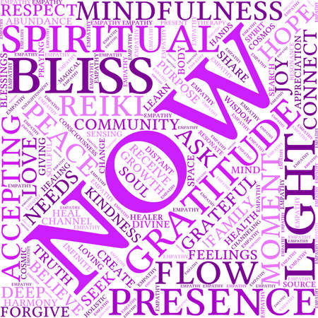 blessings: Now word cloud on a white background.