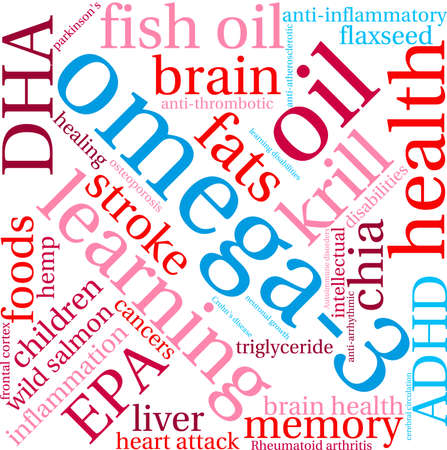 neuronal: Omega-3 word cloud on a white background.