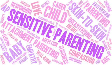 ap: Sensitive Parenting word cloud on a white background.