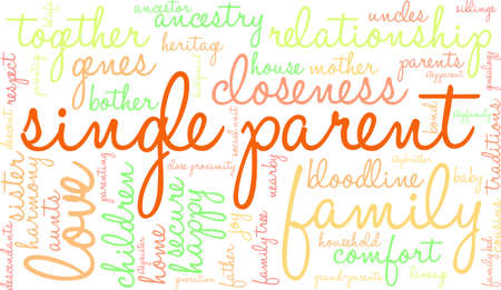 lineage: Single Parent word cloud on a white background.