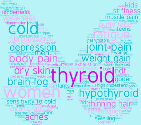 impaired: Thyroid word cloud on a pastel background. Illustration