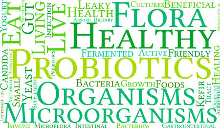 Probiotics word cloud on a white background.