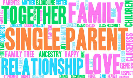 family unit: Single Parent word cloud on a white background.