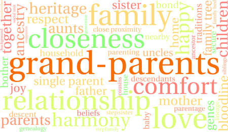 parentage: Single Parent word cloud on a white background.