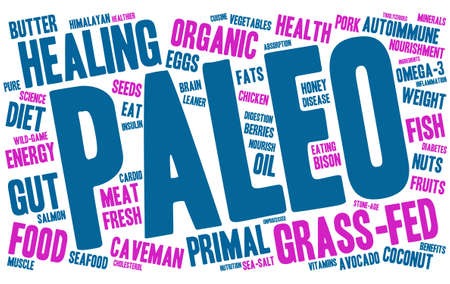 food absorption: Paleo word cloud on a white background.
