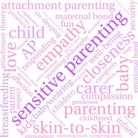 responsive: Sensitive Parenting word cloud on a white background.