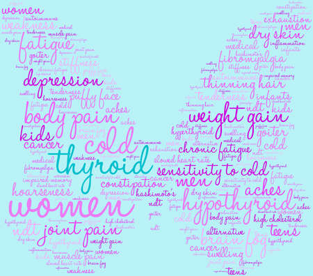Thyroid word cloud on a pastel background. Illustration