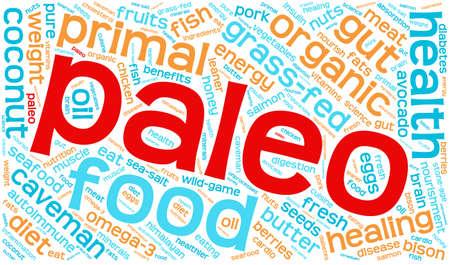 autoimmune: Paleo word cloud on a white background.