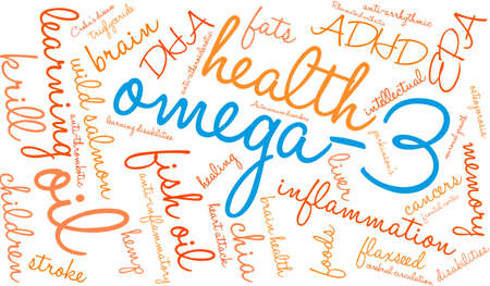 Omega-3 word cloud on a white background.