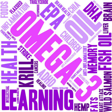 omega3: Omega-3 word cloud on a white background.