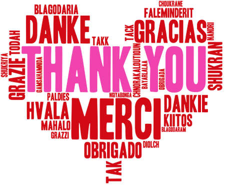 lingual: Thank You Word Cloud