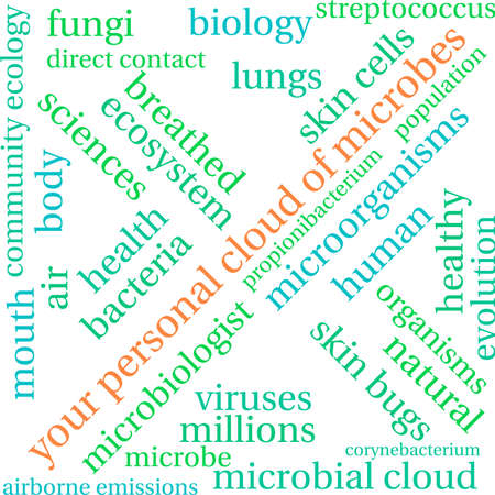 Your Personal Cloud Of Microbes Word Cloud On A White Background. Ilustrace