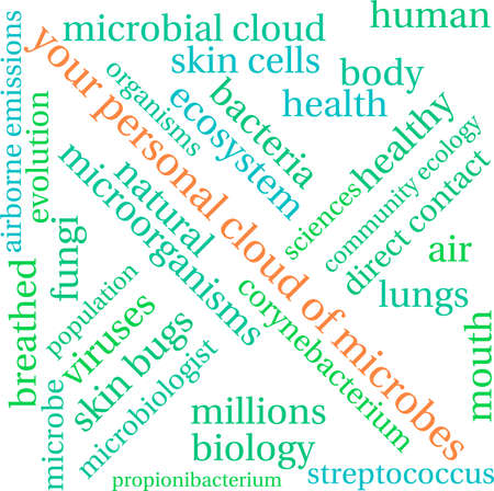 Your Personal Cloud Of Microbes Word Cloud On A White Background. Stock Vector - 71019310