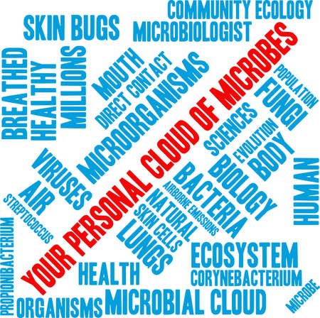 Your Personal Cloud Of Microbes Word Cloud On A White Background. Ilustração