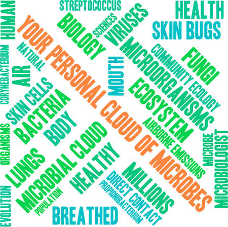 Your Personal Cloud Of Microbes Word Cloud On A White Background. Illustration