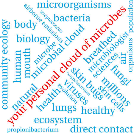 Your Personal Cloud Of Microbes Word Cloud On A White Background. Stock Vector - 70857551