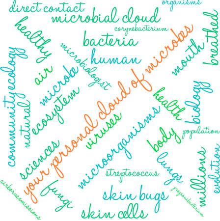Uw persoonlijke wolk van microbe Word Wolk Op Een Witte Achtergrond.