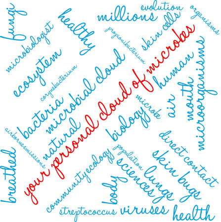 Your Personal Cloud Of Microbes Word Cloud On A White Background. Ilustracja