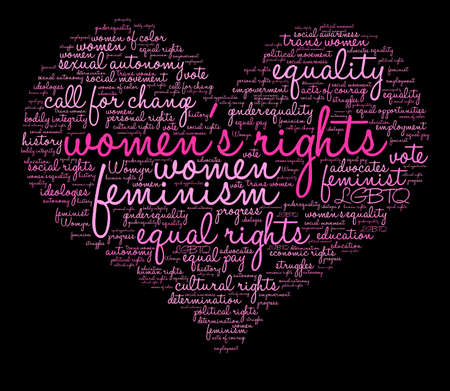 social history: Womens Rights word cloud on a black background.