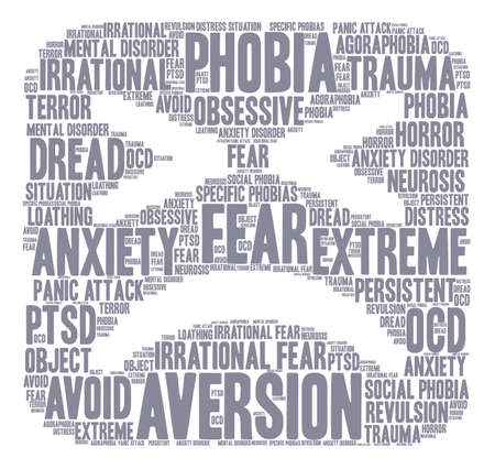 Aversion word cloud on a white background.