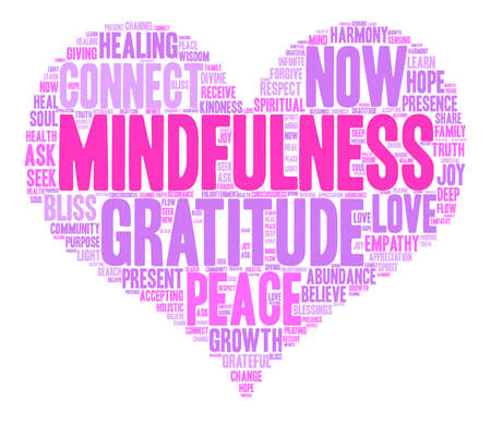 channeling: Mindfulness word cloud on a white background.