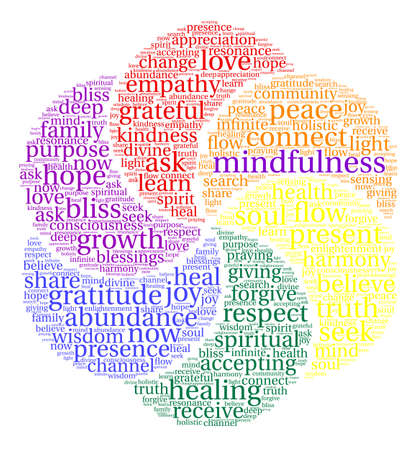 Mindfulness word cloud on a white background. Reklamní fotografie - 84257429