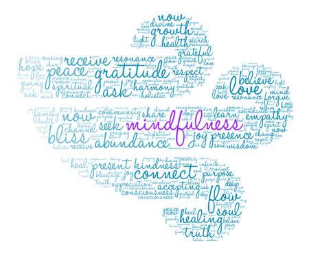 reiki: Mindfulness word cloud on a white background.