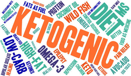 inflammatory: Ketogenic word cloud on a white background.