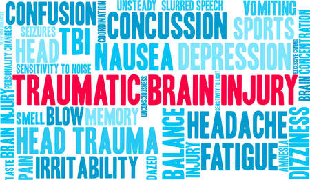 Traumatic Brain Injury word cloud.