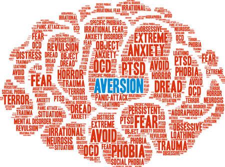 revulsion: Aversion word cloud concept.