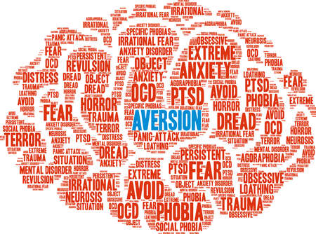 Aversion word cloud concept.