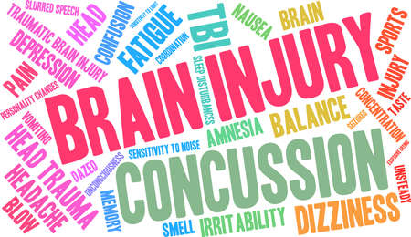 Brain Injury word cloud concept.